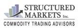 Structured Markets Inc.