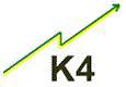 K4 Capital Management