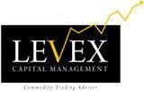 LEVEX Capital Management Inc.